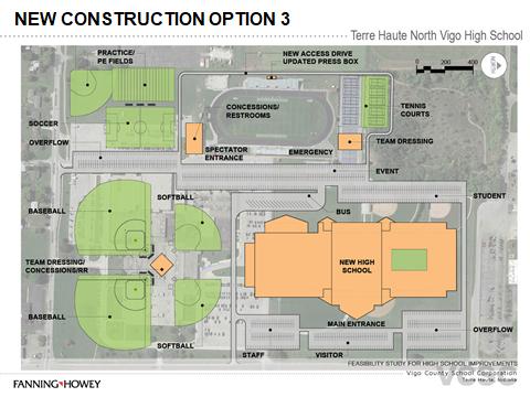 New Vigo County School Terre Haute North option being considered.